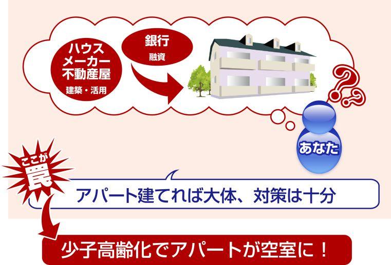 従来の方法でアパートを建築しても空室は埋まらない!