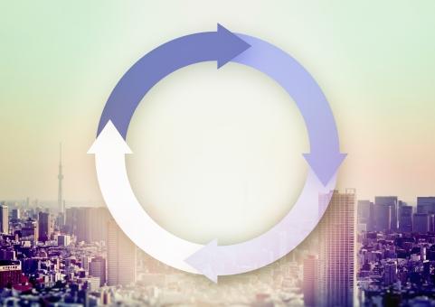 流れと循環